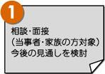 nagare_1b